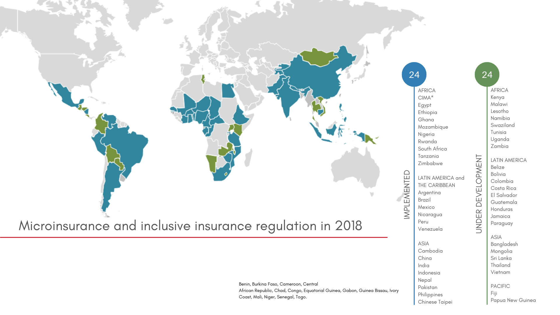 Microinsurance and Inclusive Insurance Regulation in 2019